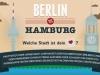 Fun Facts Berlin-Hamburg