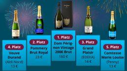 Champagner Test die Sieger 2019