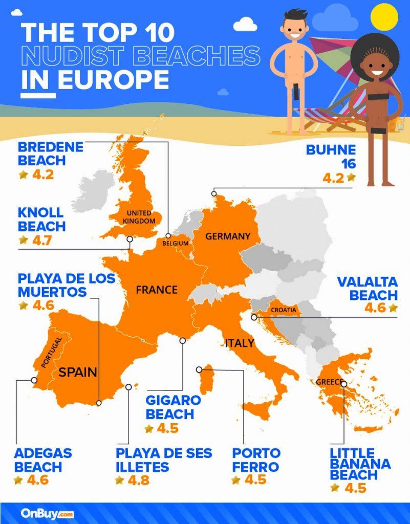 FKK- und Naturistenstrände in Europa Karte