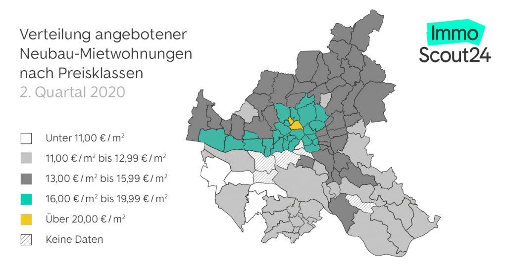 Entwicklungschart Mieten in Hamburg
