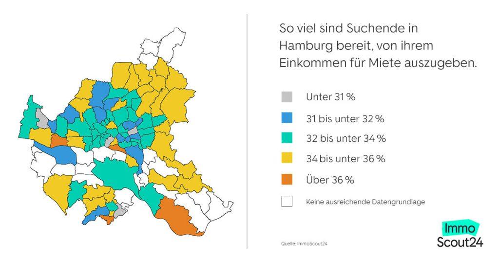Mieten in Hamburg, Anteil von Haushalstnettoeinkommen, Grafik 2020